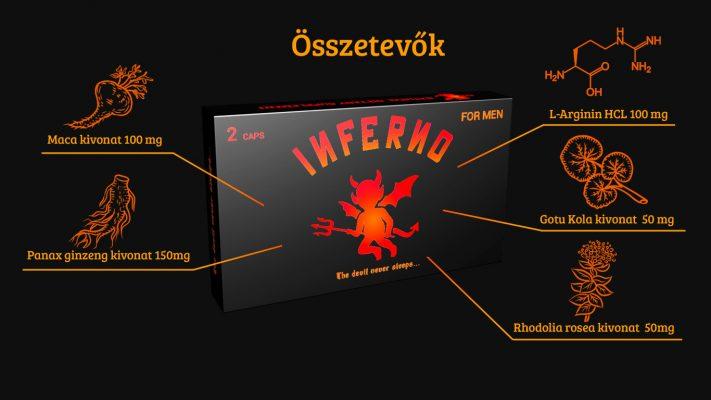 Inferno for men összetevői