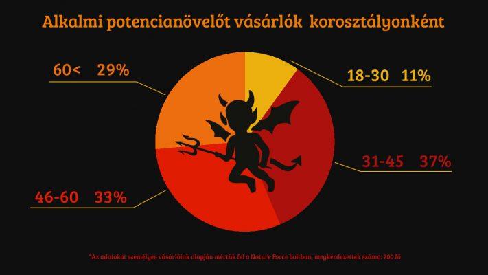 Inferno for men grafikon